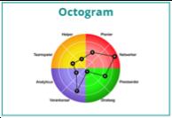 Online testen Octogram